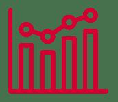 Sales visibility digital wholesale ordering