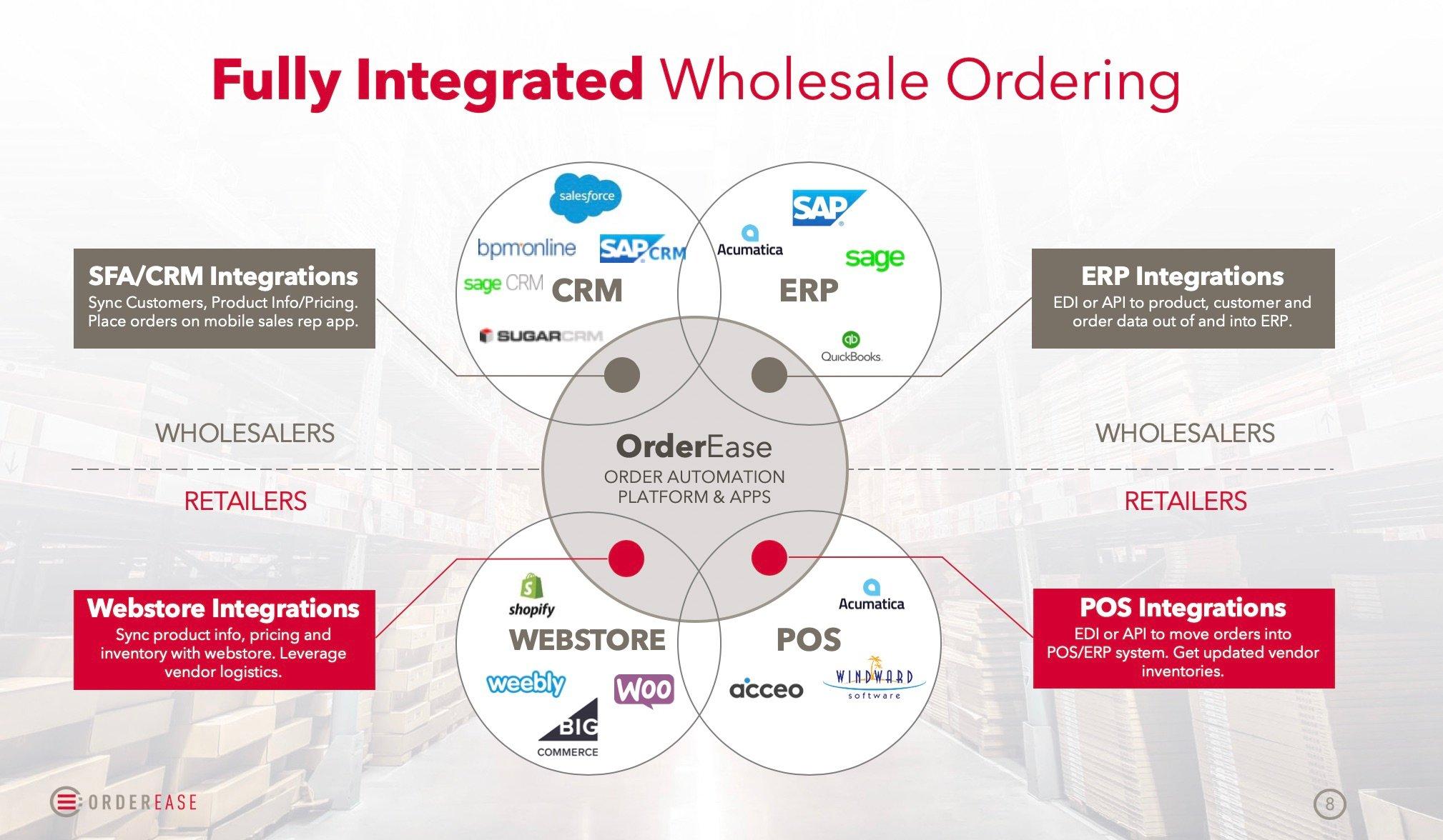 OrderEase-Platform